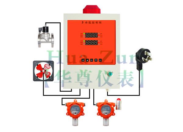 气体检测仪主机
